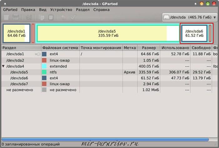 как правильно разбить жесткий диск на разделы для linux